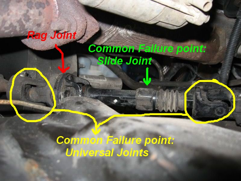 how to replace an intermediate steering shaft on a dodge dakota or 2000 Dodge Neon Steering Column Diagram how to replace an intermediate steering shaft on a dodge dakota or durango 2wd \u0026 4wd