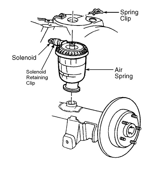 92 Lincoln Air Suspension Diagrams
